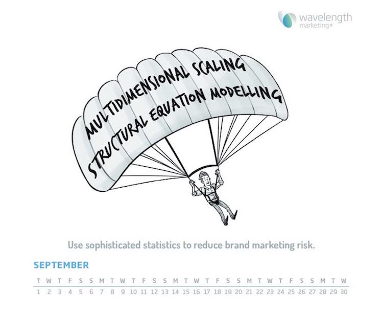 brand insight using advanced statistics