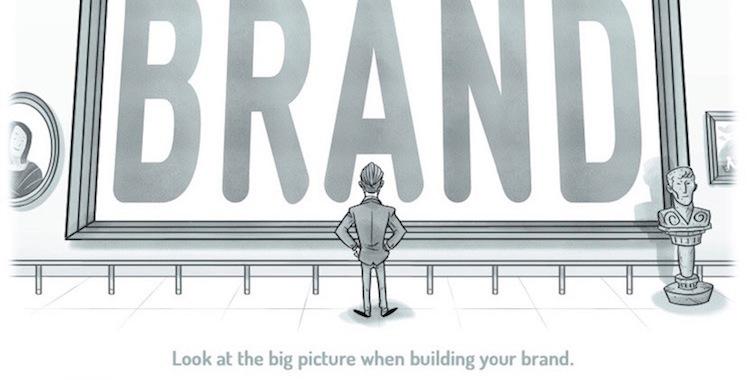 Branding is a strategic activity